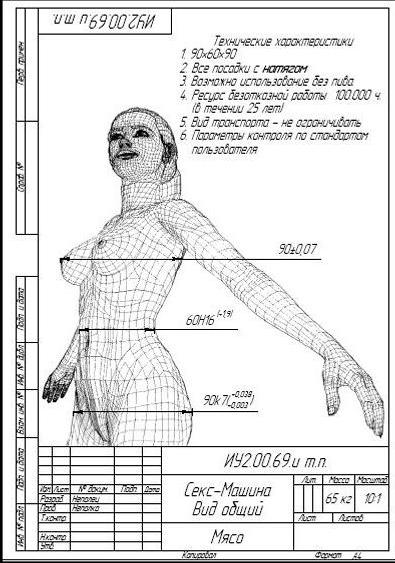 Макет женщины